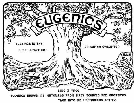 eugenic.1181668934.thumbnail1