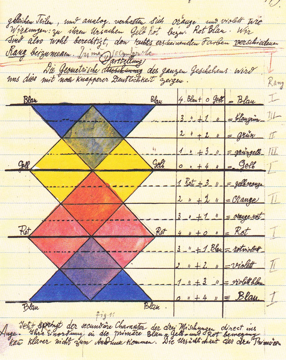 Klee_Cours